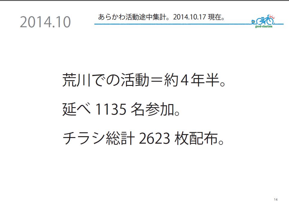 スクリーンショット 2015-11-16 17.19.24
